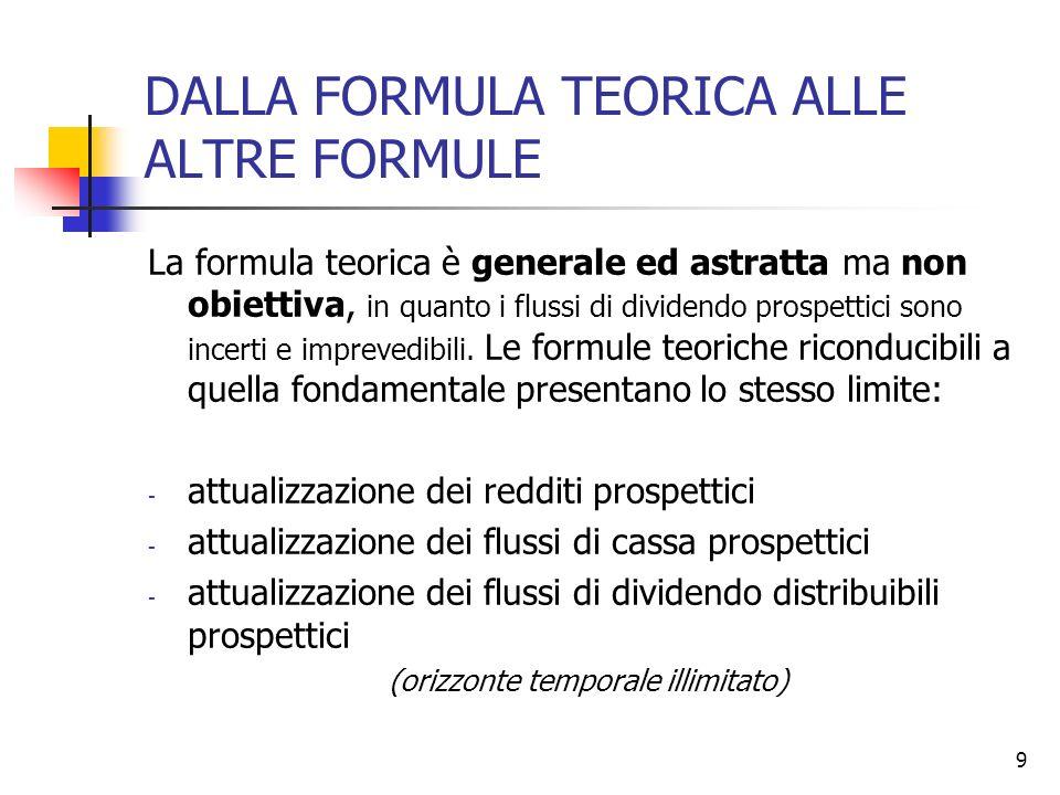 DALLA FORMULA TEORICA ALLE ALTRE FORMULE