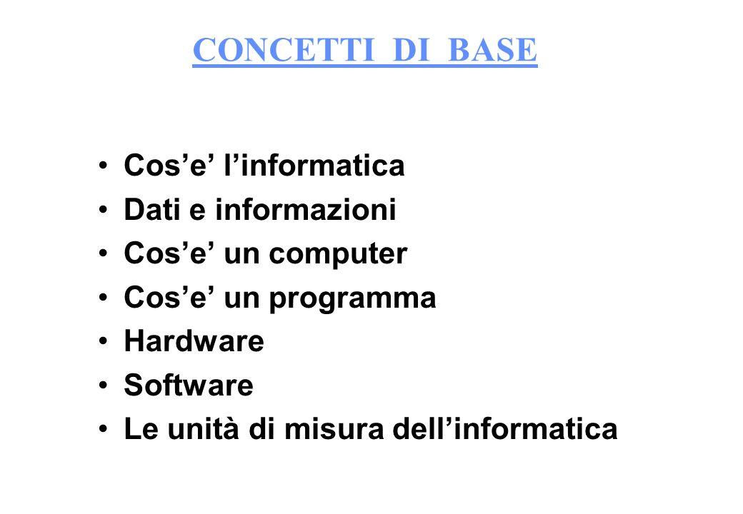 CONCETTI DI BASE Cos'e' l'informatica Dati e informazioni