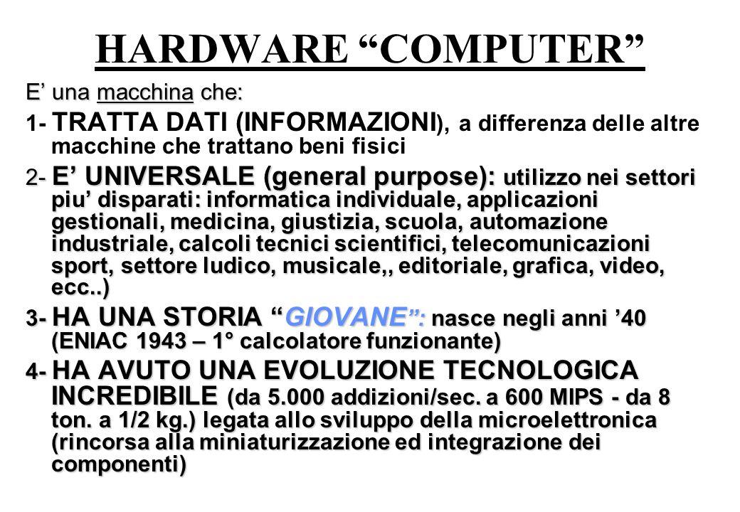 HARDWARE COMPUTER E' una macchina che: