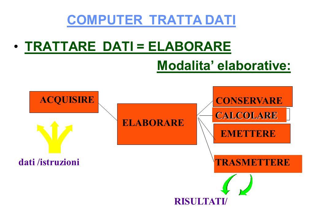 Modalita' elaborative: