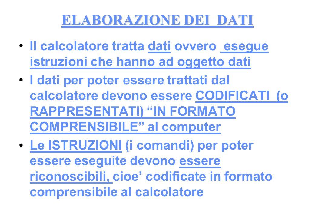ELABORAZIONE DEI DATI Il calcolatore tratta dati ovvero esegue istruzioni che hanno ad oggetto dati.