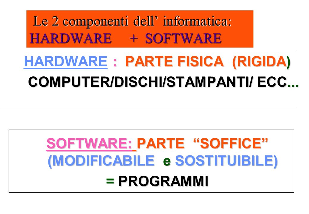 Le 2 componenti dell' informatica: HARDWARE + SOFTWARE