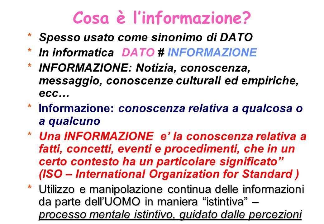Cosa è l'informazione Spesso usato come sinonimo di DATO