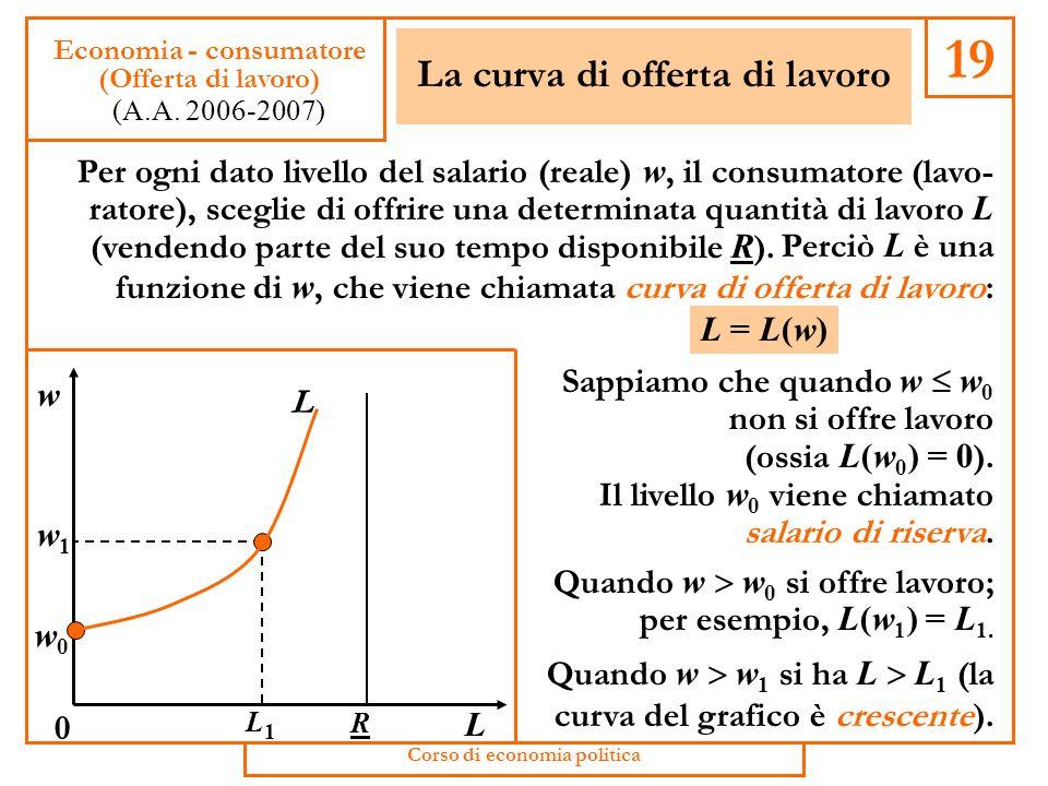 La curva di offerta di lavoro