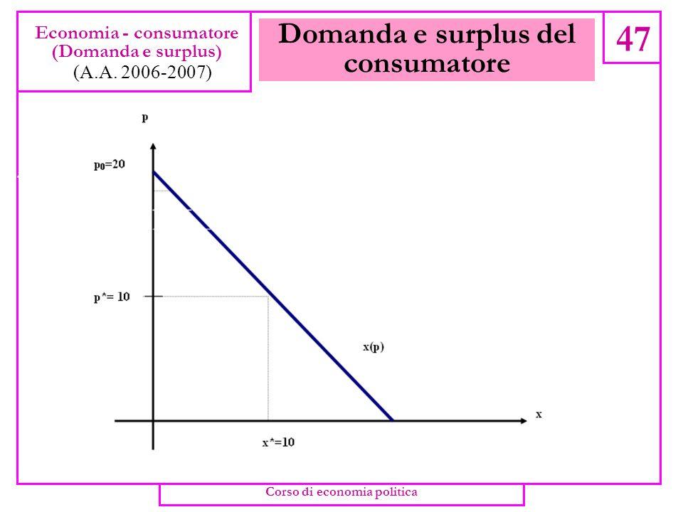 Domanda e surplus del consumatore