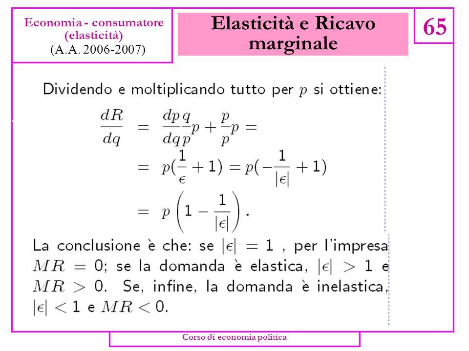 Elasticità e Ricavo marginale