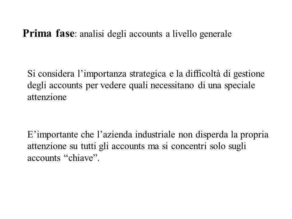 Prima fase: analisi degli accounts a livello generale