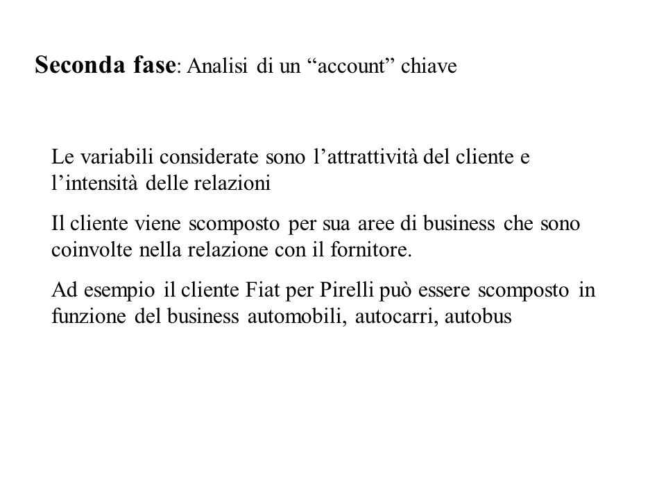 Seconda fase: Analisi di un account chiave