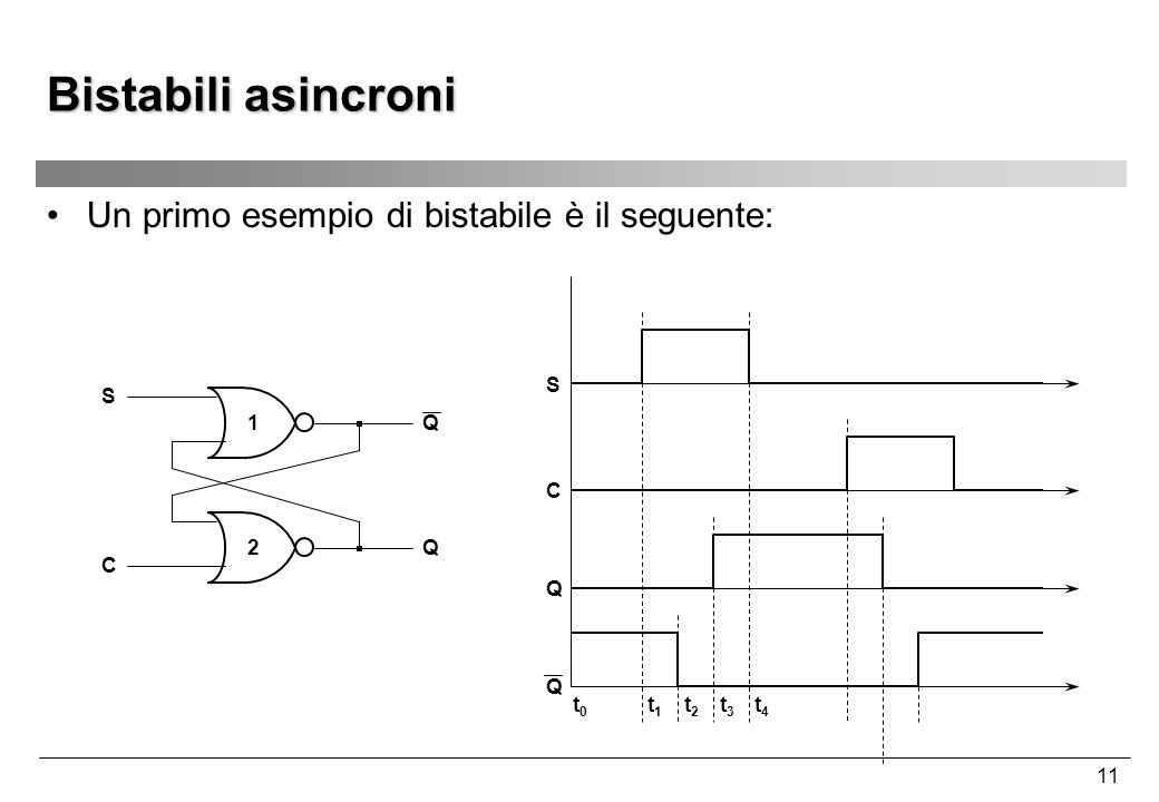 Bistabili asincroni Un primo esempio di bistabile è il seguente: S C Q
