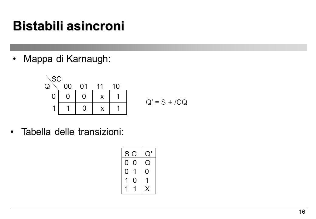Bistabili asincroni Mappa di Karnaugh: Tabella delle transizioni: