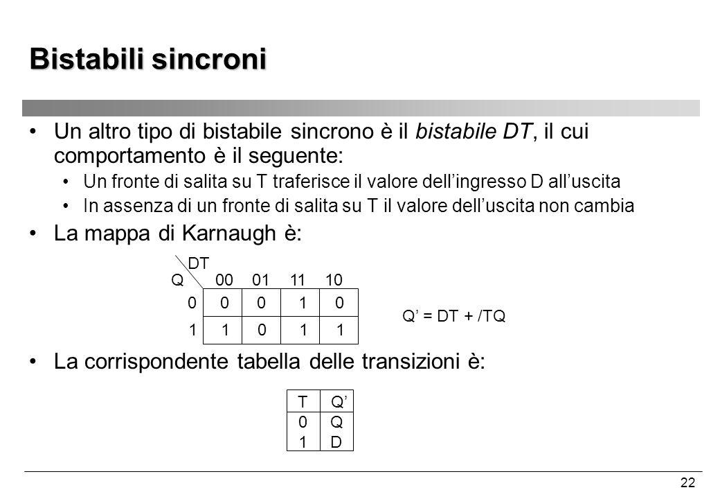 Bistabili sincroni Un altro tipo di bistabile sincrono è il bistabile DT, il cui comportamento è il seguente: