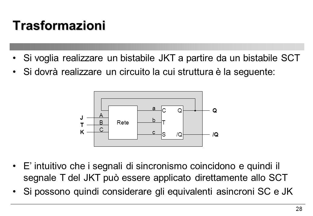Trasformazioni Si voglia realizzare un bistabile JKT a partire da un bistabile SCT. Si dovrà realizzare un circuito la cui struttura è la seguente: