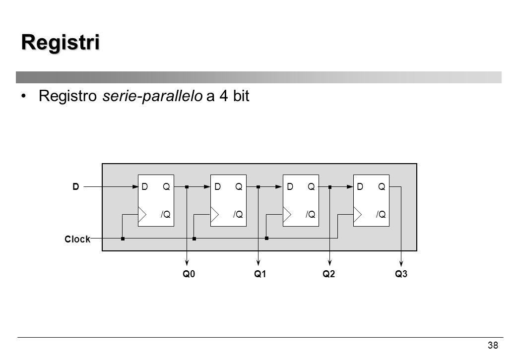 Registri Registro serie-parallelo a 4 bit D /Q Q D /Q Q D /Q Q D /Q Q