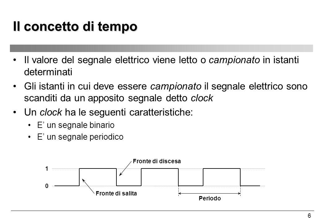 Il concetto di tempo Il valore del segnale elettrico viene letto o campionato in istanti determinati.