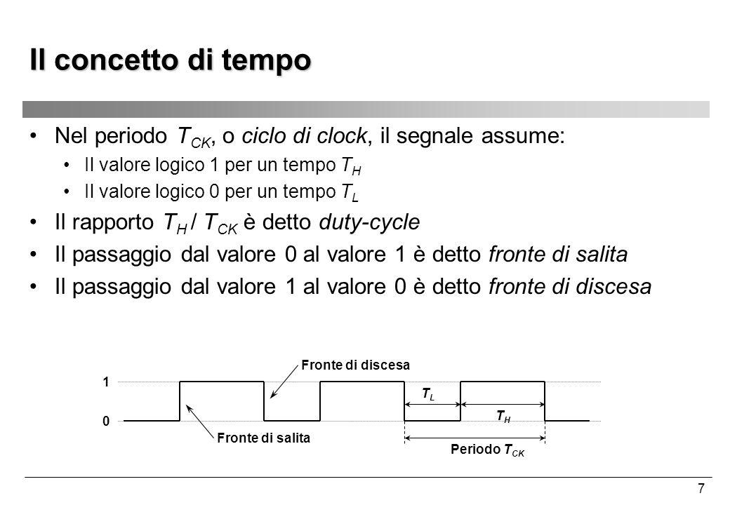 Il concetto di tempo Nel periodo TCK, o ciclo di clock, il segnale assume: Il valore logico 1 per un tempo TH.