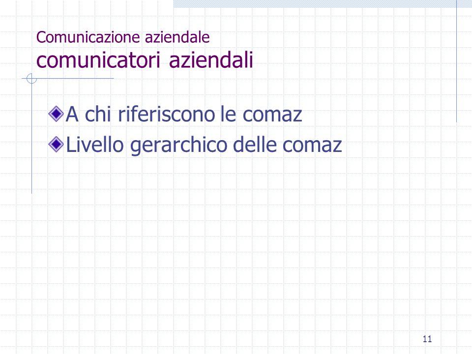 Comunicazione aziendale comunicatori aziendali