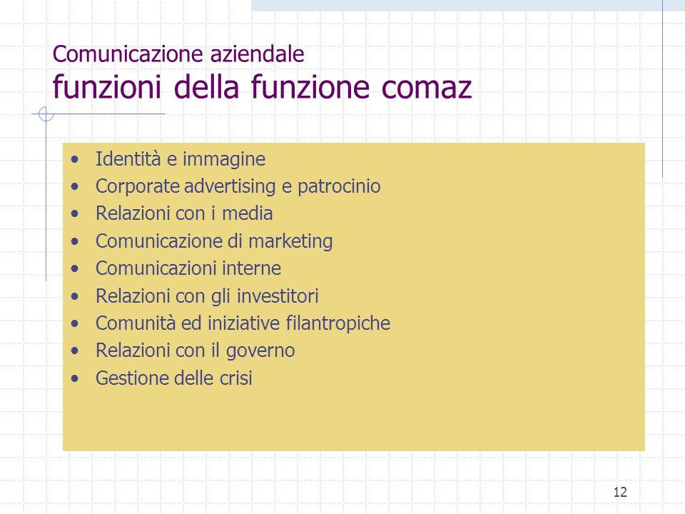Comunicazione aziendale funzioni della funzione comaz