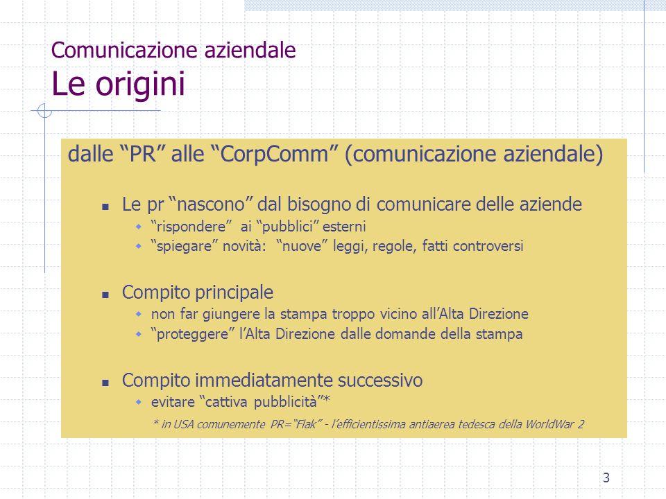 Comunicazione aziendale Le origini