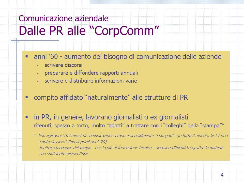 Comunicazione aziendale Dalle PR alle CorpComm