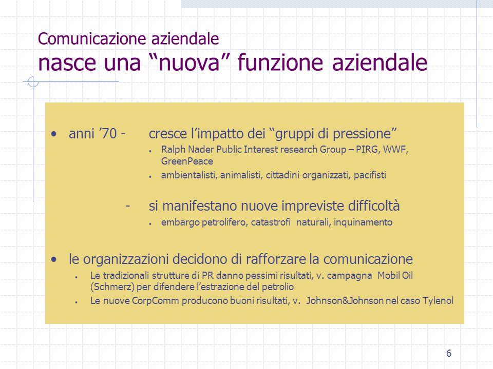 Comunicazione aziendale nasce una nuova funzione aziendale