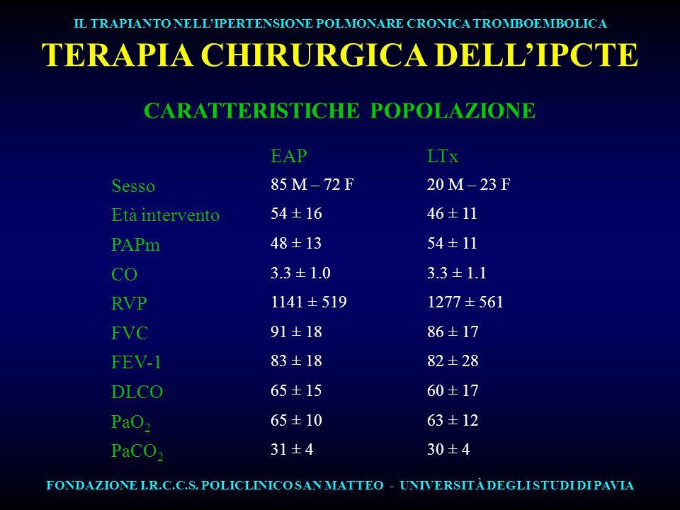 TERAPIA CHIRURGICA DELL'IPCTE CARATTERISTICHE POPOLAZIONE