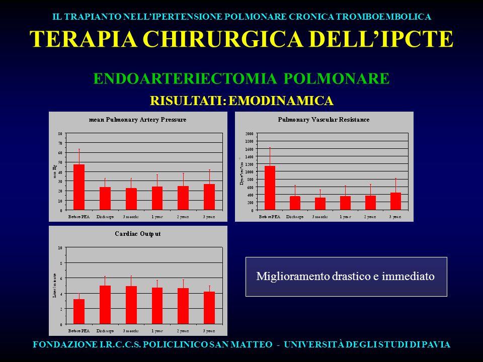 TERAPIA CHIRURGICA DELL'IPCTE
