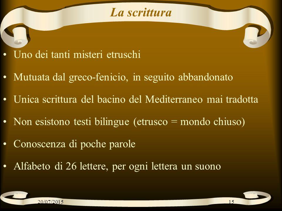 La scrittura Uno dei tanti misteri etruschi