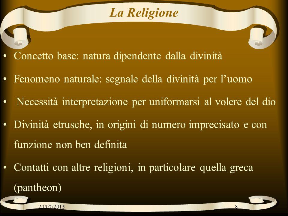La Religione Concetto base: natura dipendente dalla divinità