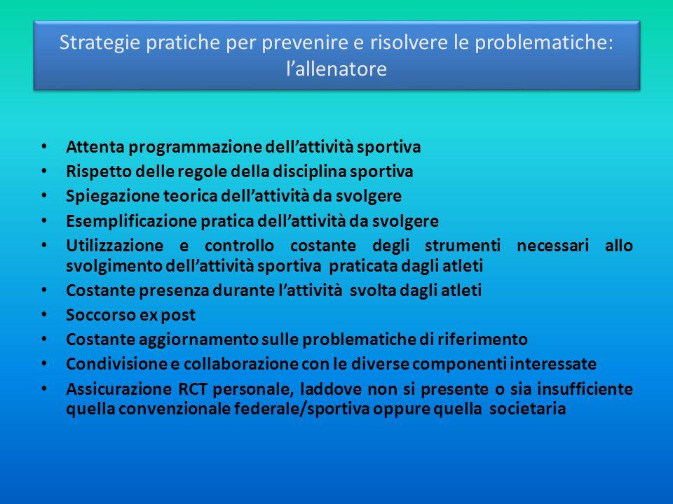 Strategie pratiche per prevenire e risolvere le problematiche: l'allenatore