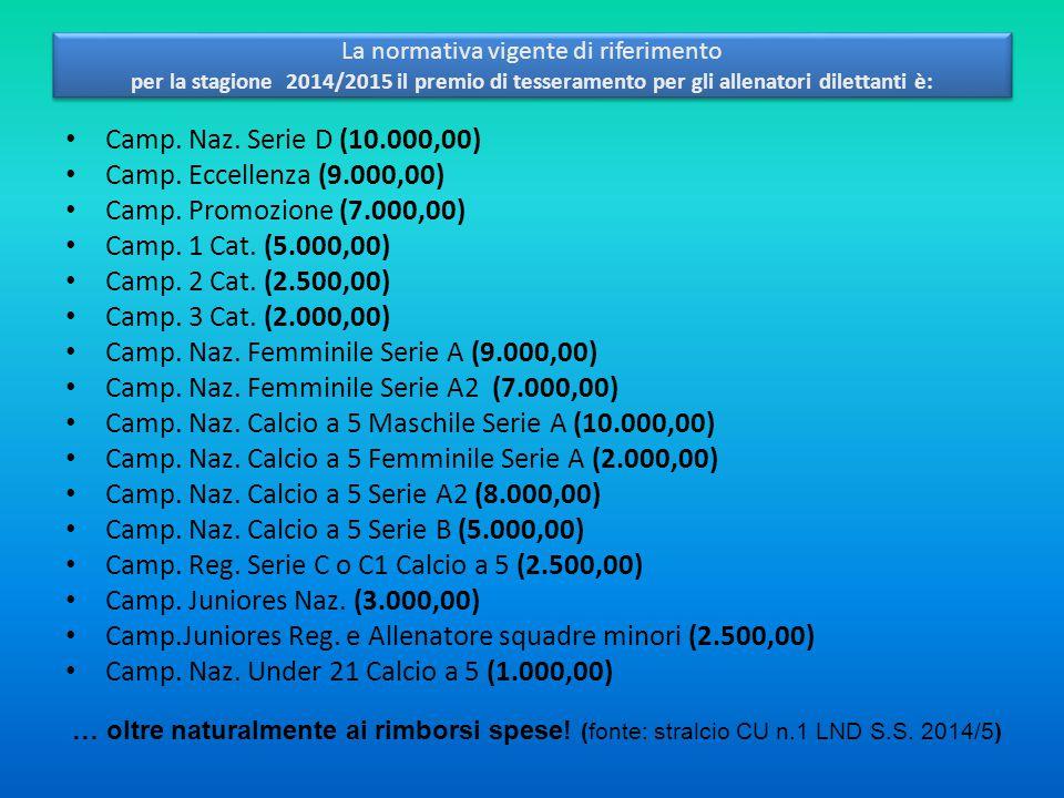 Camp. Naz. Femminile Serie A (9.000,00)
