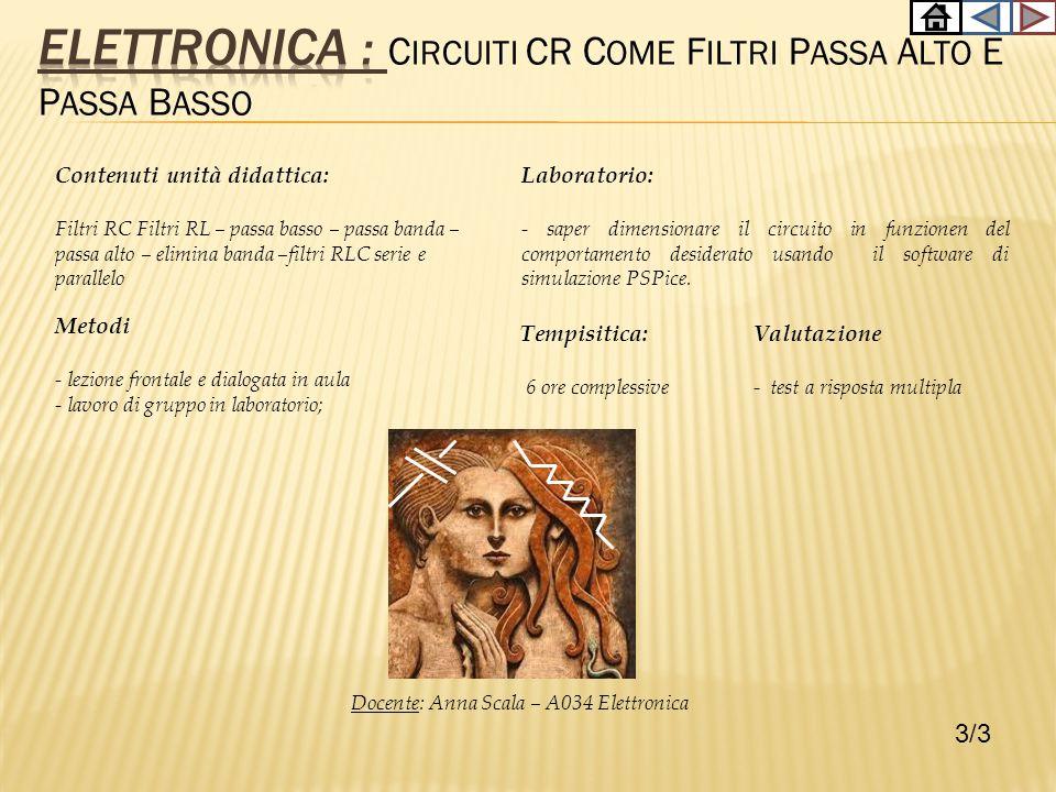 Docente: Anna Scala – A034 Elettronica