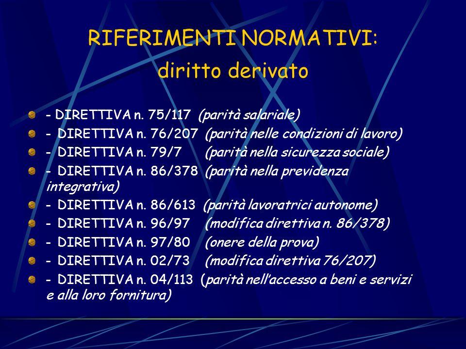 RIFERIMENTI NORMATIVI: diritto derivato