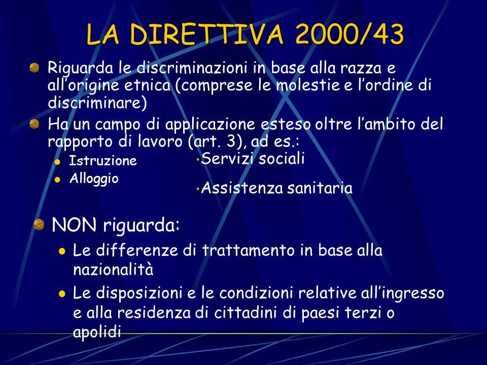 LA DIRETTIVA 2000/43 NON riguarda: