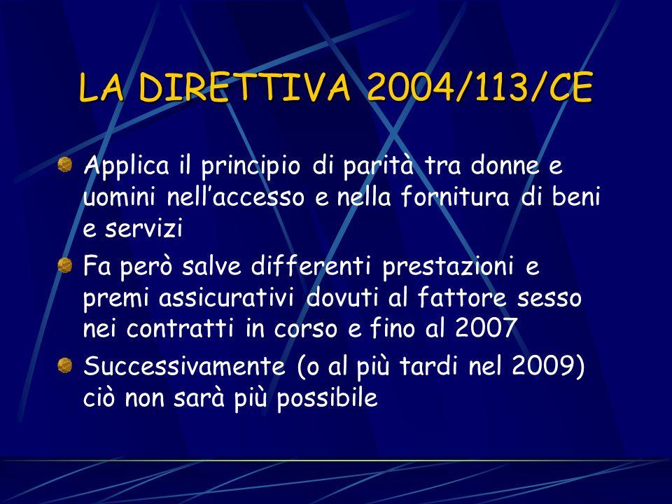 LA DIRETTIVA 2004/113/CE Applica il principio di parità tra donne e uomini nell'accesso e nella fornitura di beni e servizi.