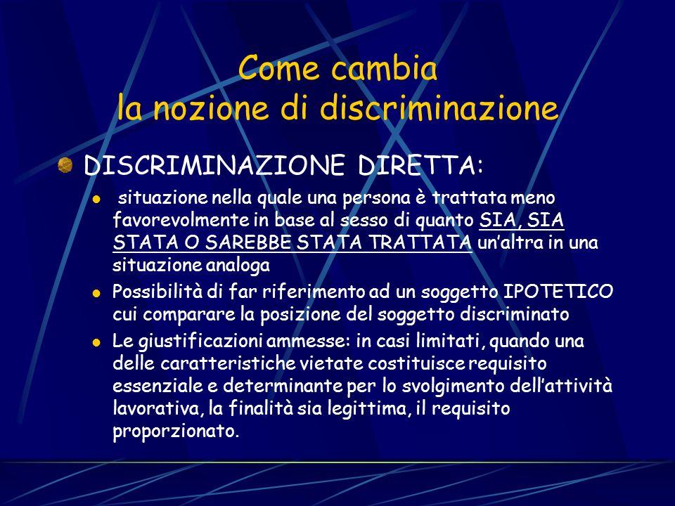 Come cambia la nozione di discriminazione