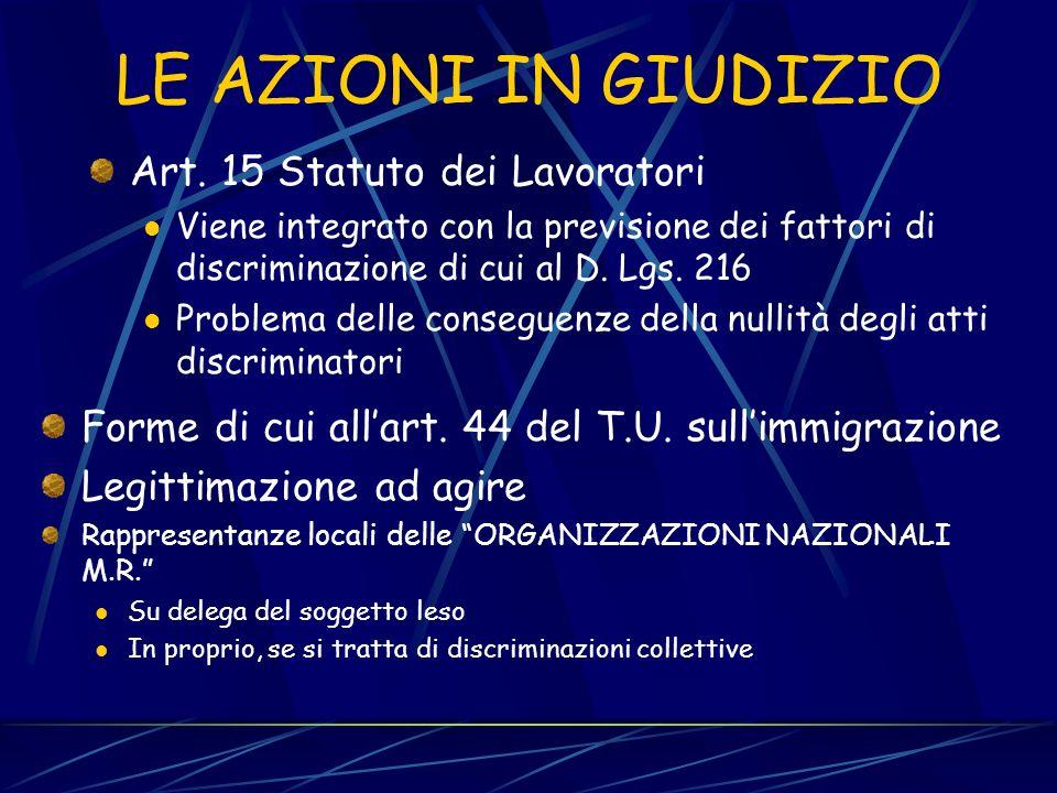LE AZIONI IN GIUDIZIO Art. 15 Statuto dei Lavoratori