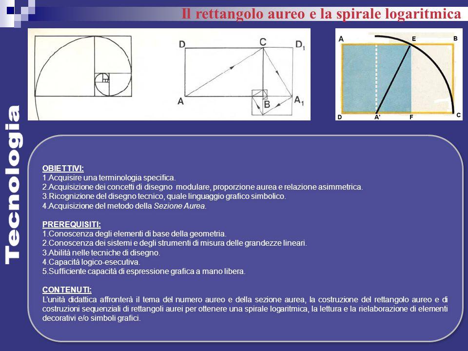 Tecnologia Il rettangolo aureo e la spirale logaritmica OBIETTIVI: