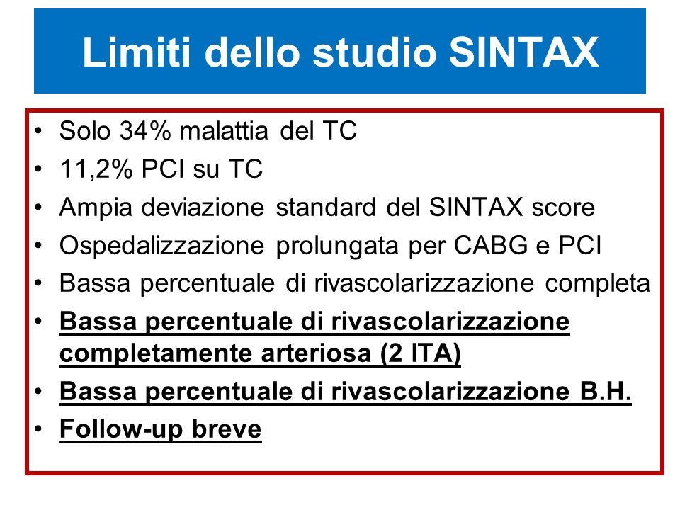 Limiti dello studio SINTAX
