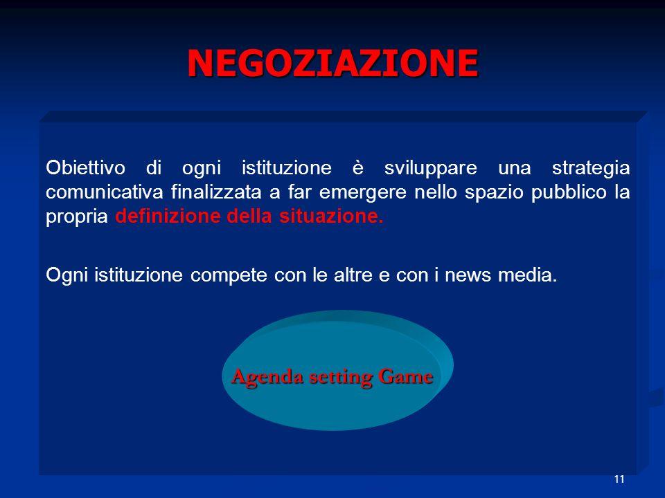 NEGOZIAZIONE Agenda setting Game
