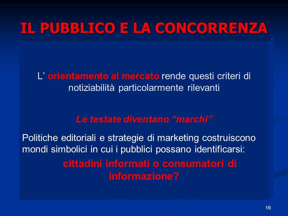 IL PUBBLICO E LA CONCORRENZA