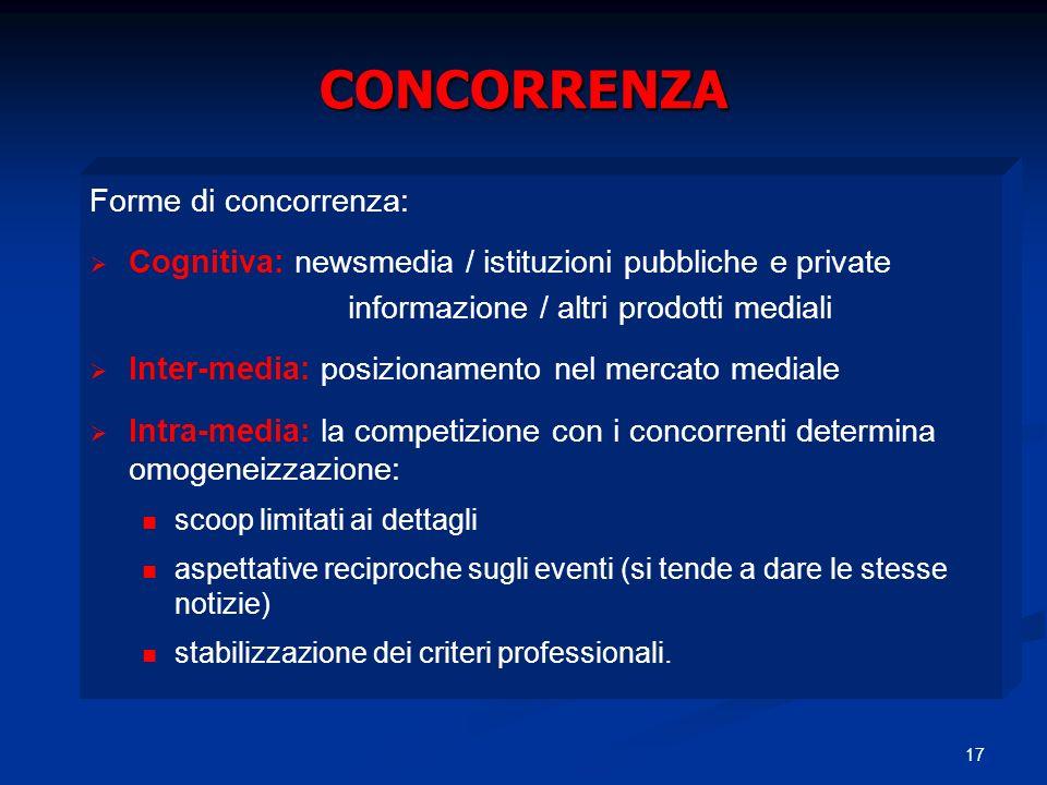 CONCORRENZA Forme di concorrenza: