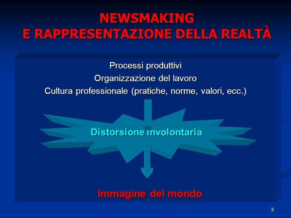 NEWSMAKING E RAPPRESENTAZIONE DELLA REALTÀ