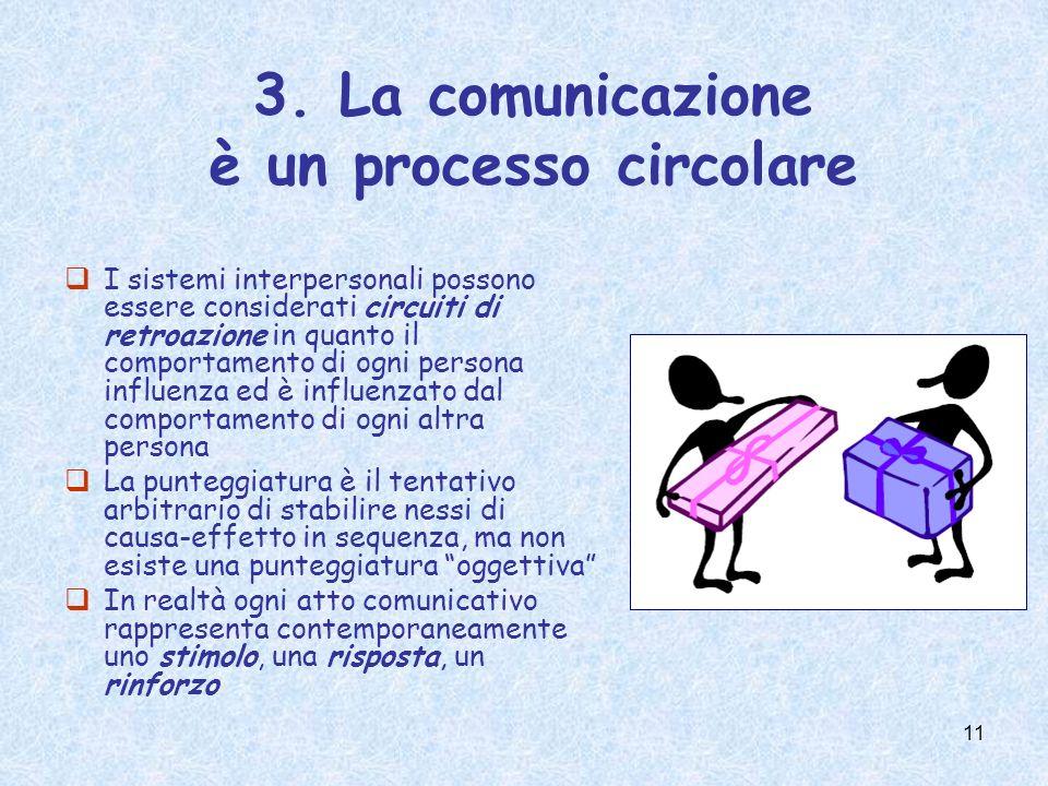 3. La comunicazione è un processo circolare