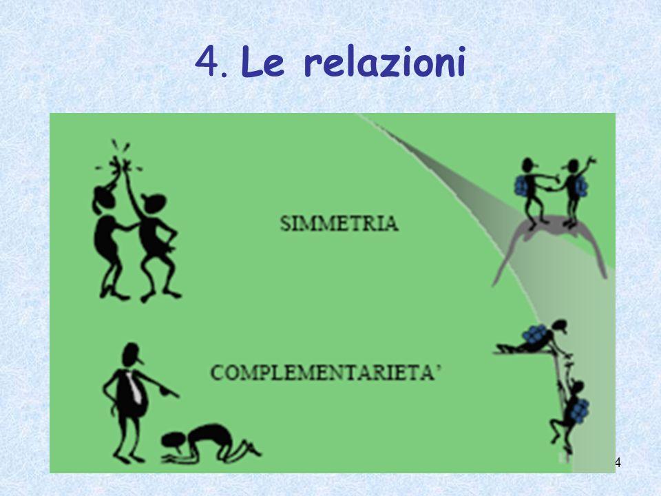 4. Le relazioni