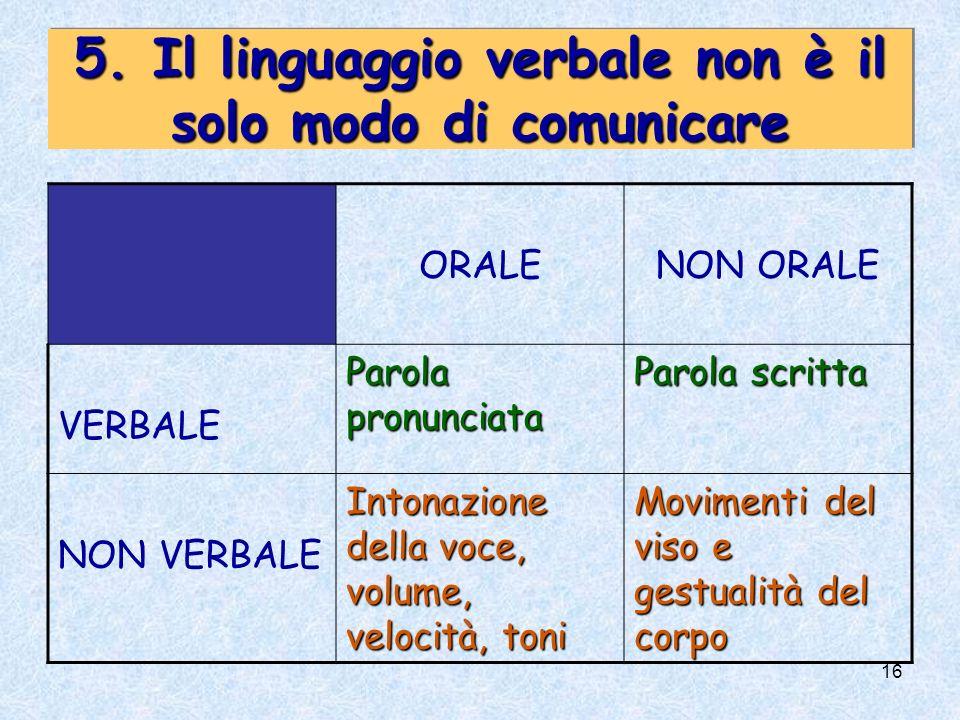5. Il linguaggio verbale non è il solo modo di comunicare