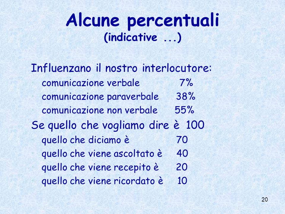 Alcune percentuali (indicative ...)