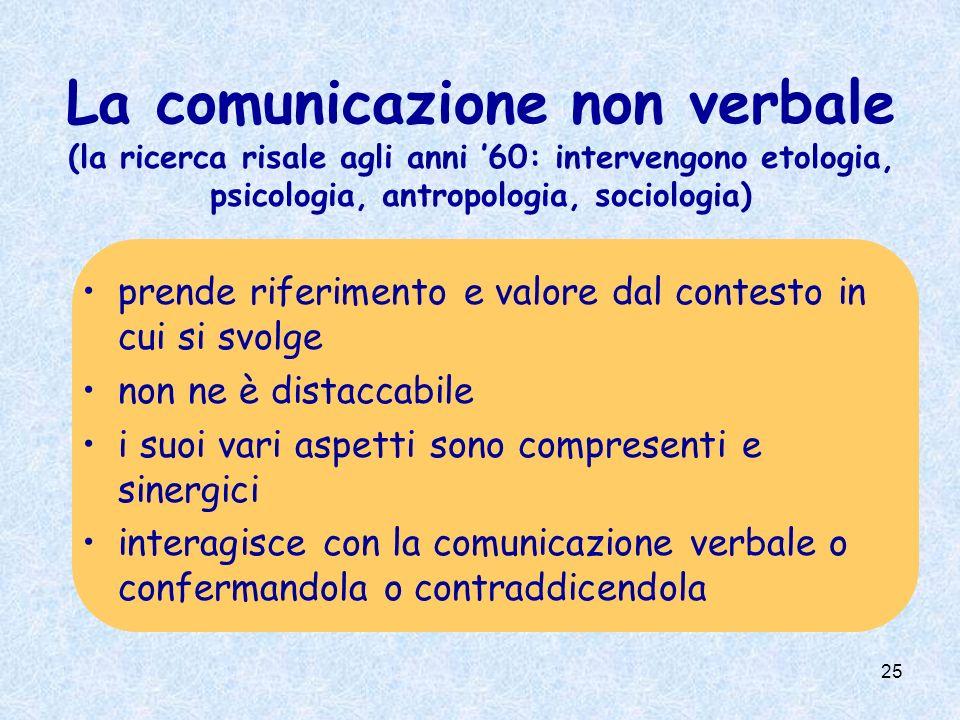 La comunicazione non verbale (la ricerca risale agli anni '60: intervengono etologia, psicologia, antropologia, sociologia)