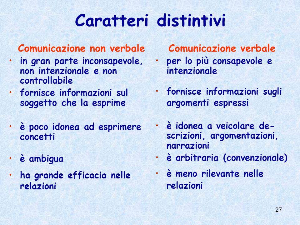 Comunicazione non verbale Comunicazione verbale