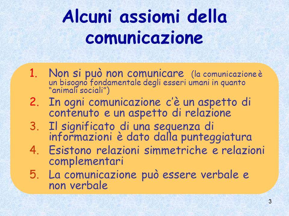 Alcuni assiomi della comunicazione