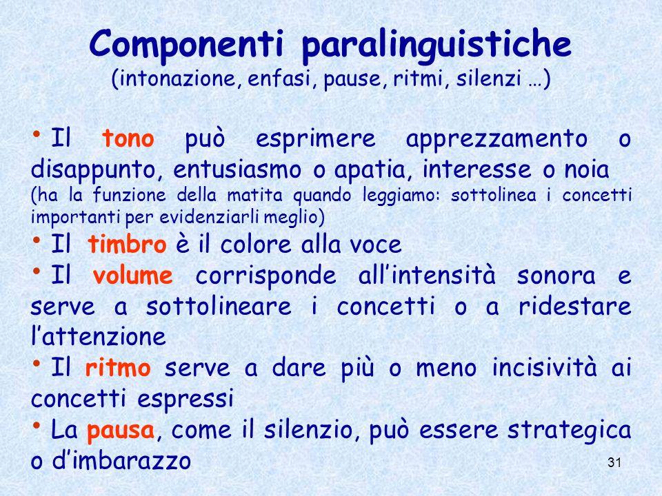 Componenti paralinguistiche (intonazione, enfasi, pause, ritmi, silenzi …)